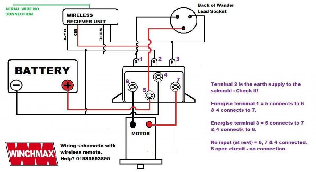 Control Remoto Inal U00e1mbrico Cabrestante Twin Auricular