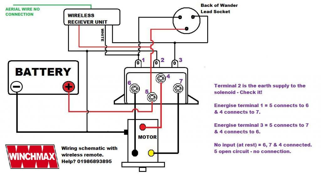 Winde Kabellose Fernbedienung Doppel 24v 24 Volt Externe Halterung Receiver