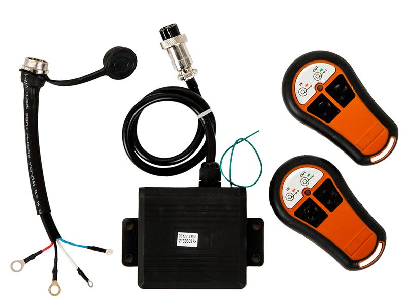 Product standard dsc 8054