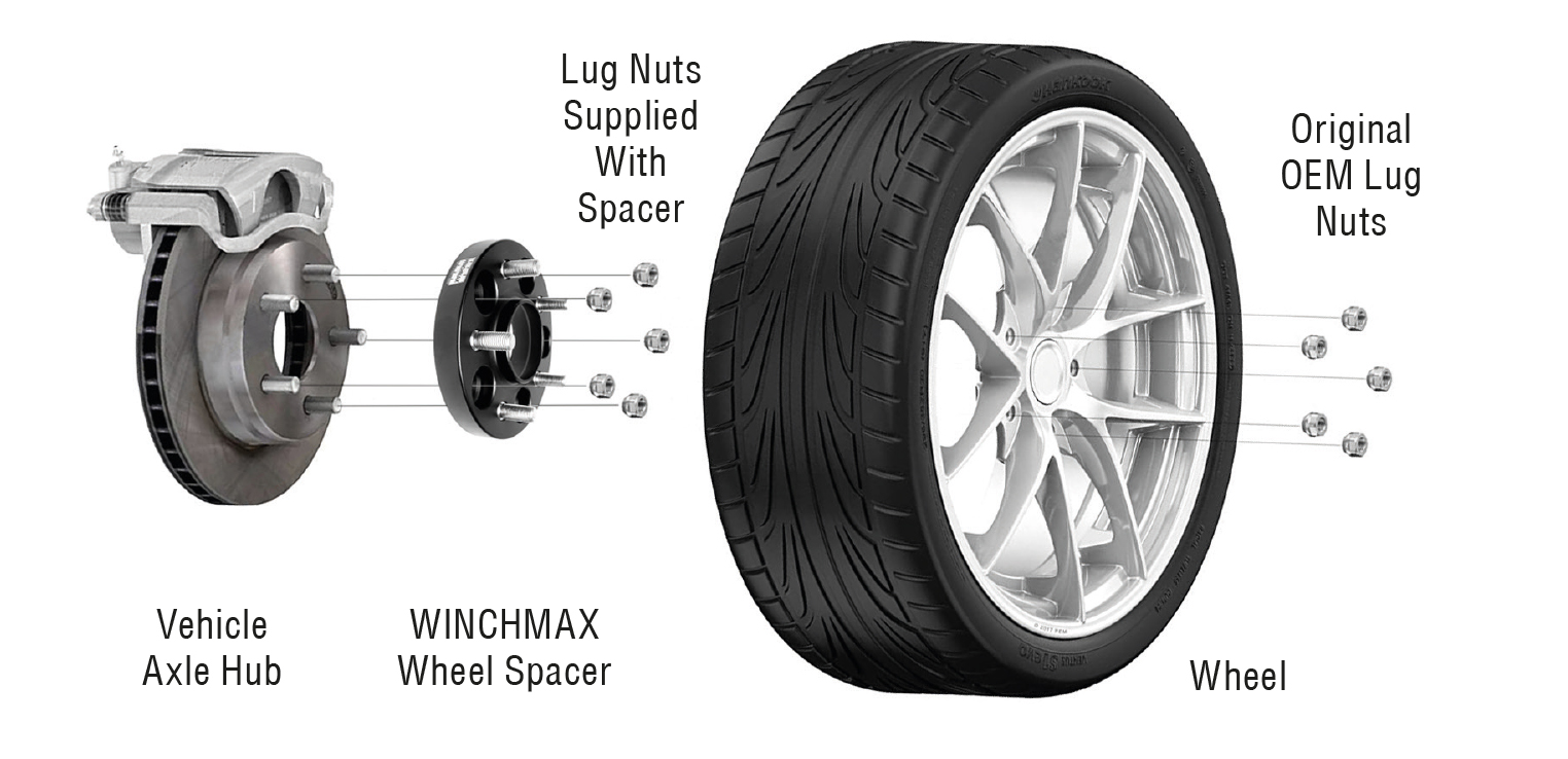 WINCHMAX Wheel Spacer fitting info diagram